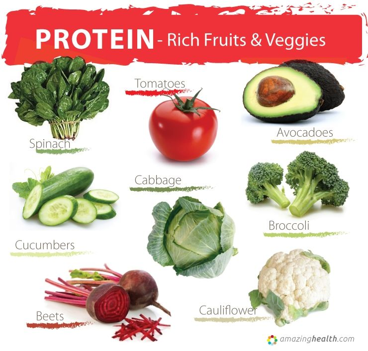 is there a fruint and protein diet