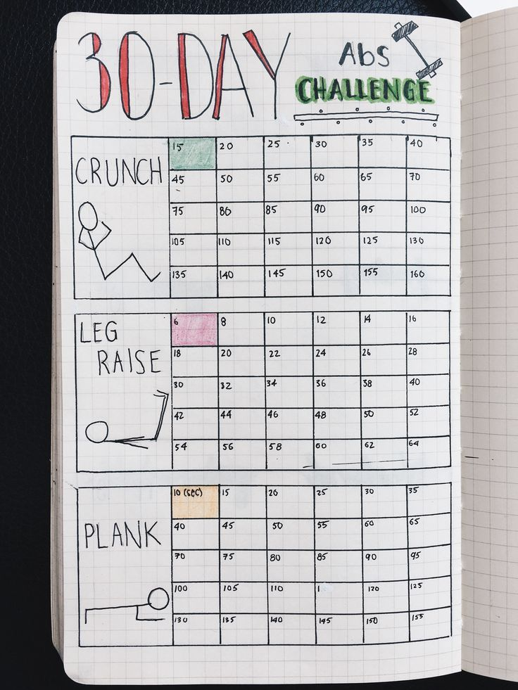 Bullet Journal | 30 Day Fitness Challenge Tracker - stay dedicated ...