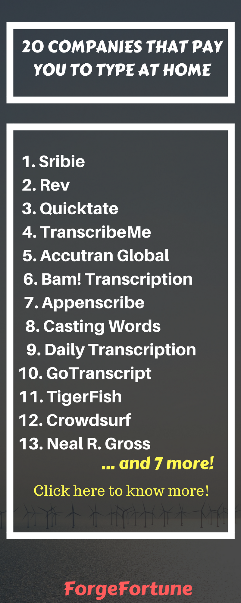 004 Best Transcription jobs for Beginners that pay you to Work