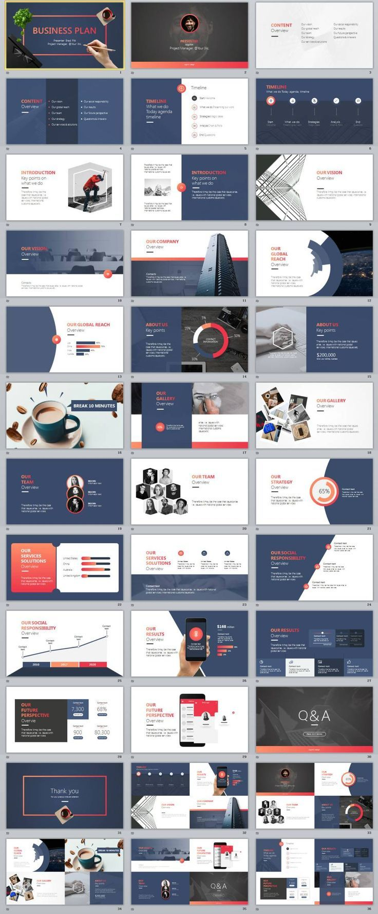 30+ Best tech Business plan PowerPoint template Graphic
