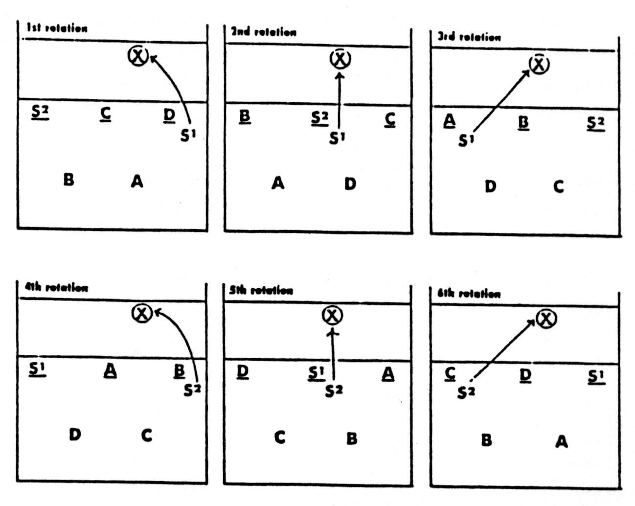 volleyball positions diagram 6 2 msd wiring diagrams with two setters practice