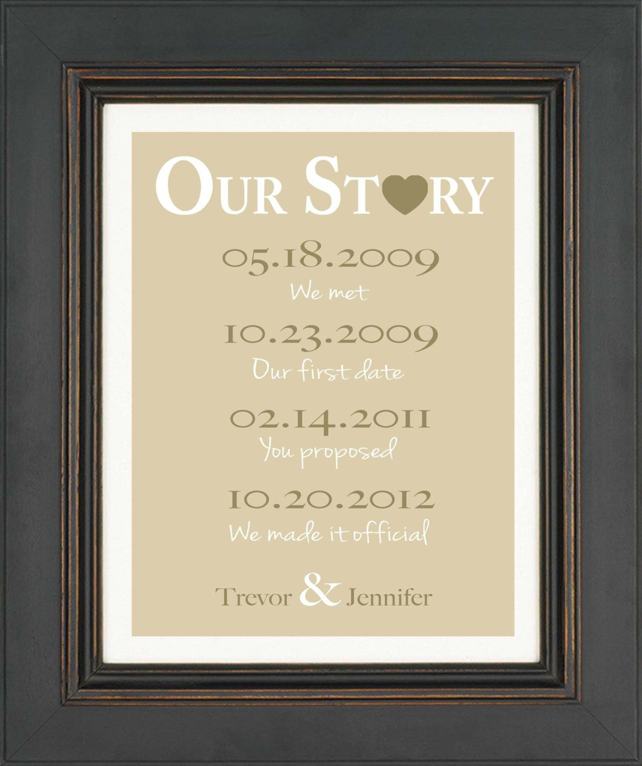 Wedding Gift For Couple First Anniversary Valentines Day Important Dates Personalized Couples Can Be Done In Other Colors