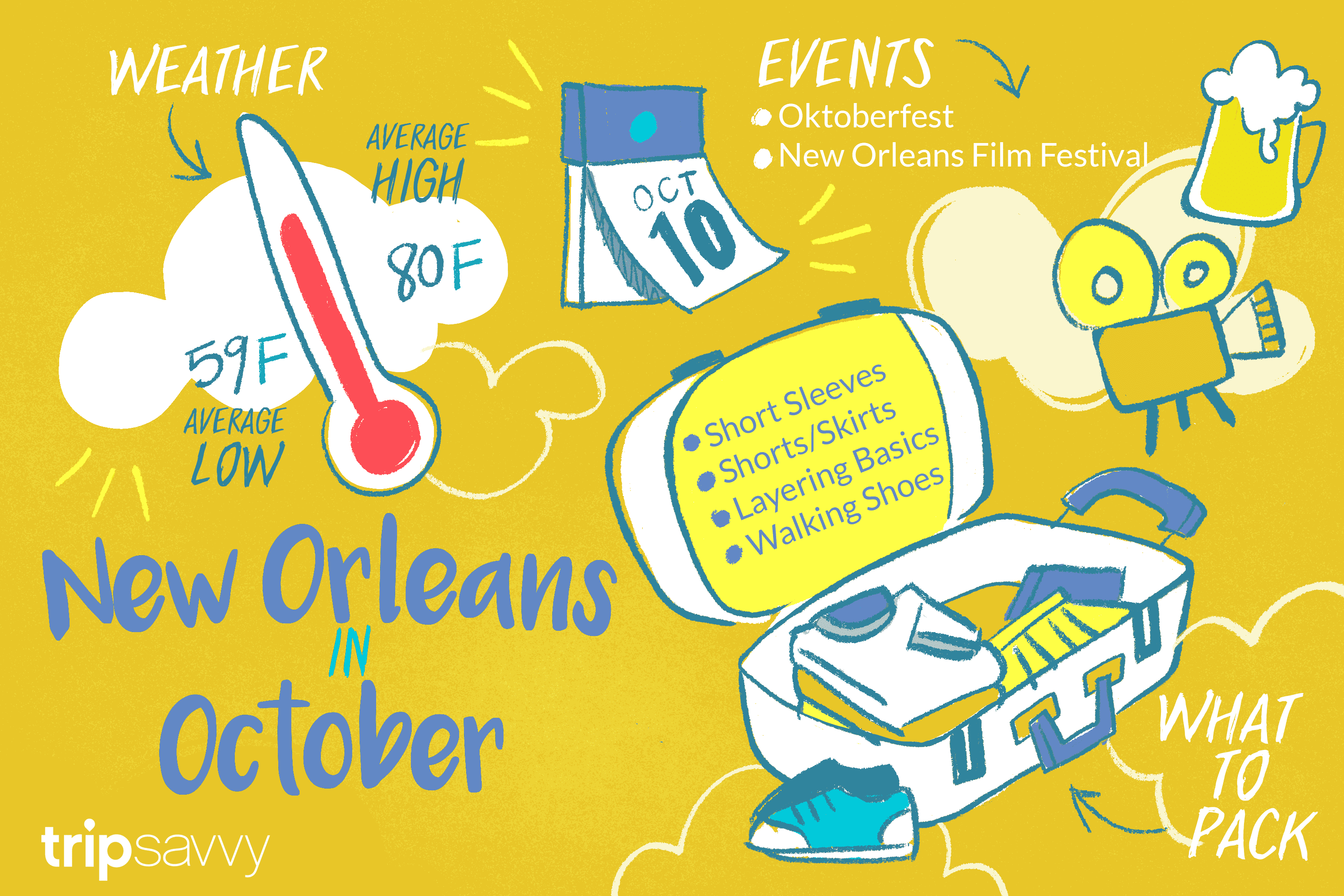 October in New Orleans Weather, What to Pack, and What to