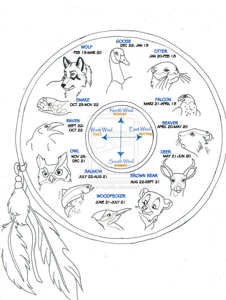 Native American Earth Astrology Astrologie Amerindienne