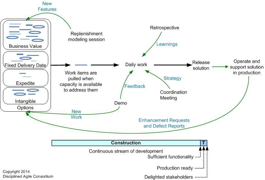 Understanding Burndown Chart In Agile Scrum Methodology  Agile