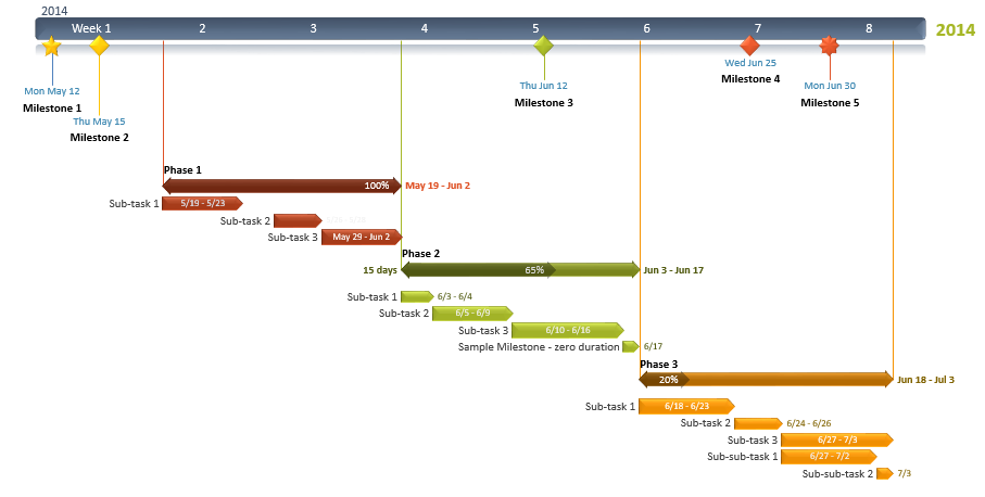 Use PowerPoint Gantt chart software for important presentations ...