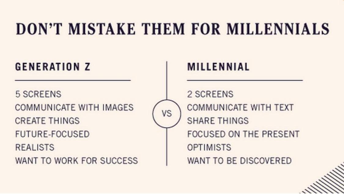 Generation Z Vs Millennial Generation Z Millenials Funny Generation