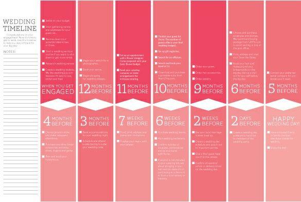 See wedding checklist   tips-wedding/how-to-plan-wedding