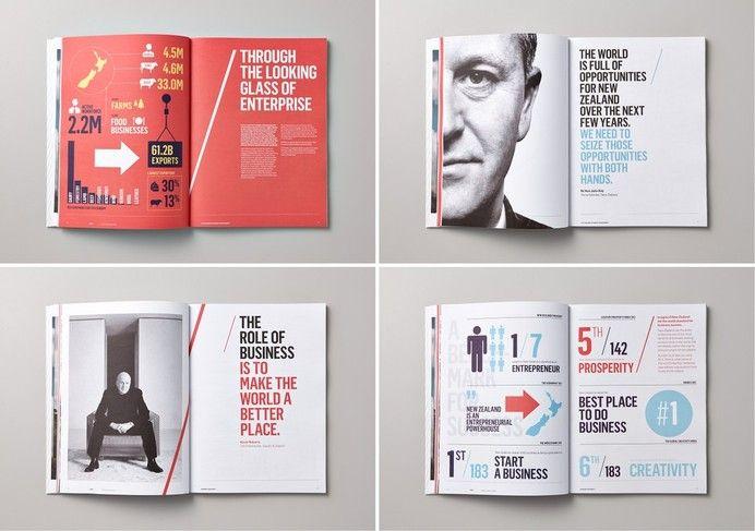 Editorial design / Best Awards - Saatchi & Saatchi Design
