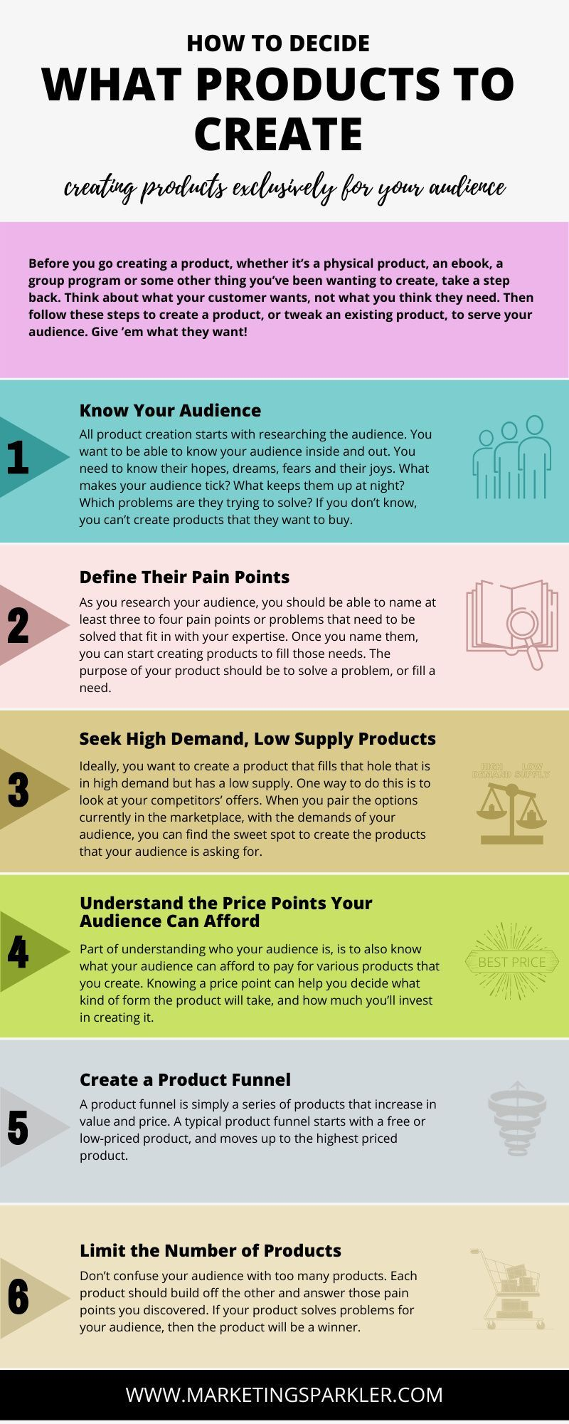 How To Decide What Products To Create I Marketing Sparkler Small Business Marketing Plan Infographic Marketing Small Business Marketing Social Media