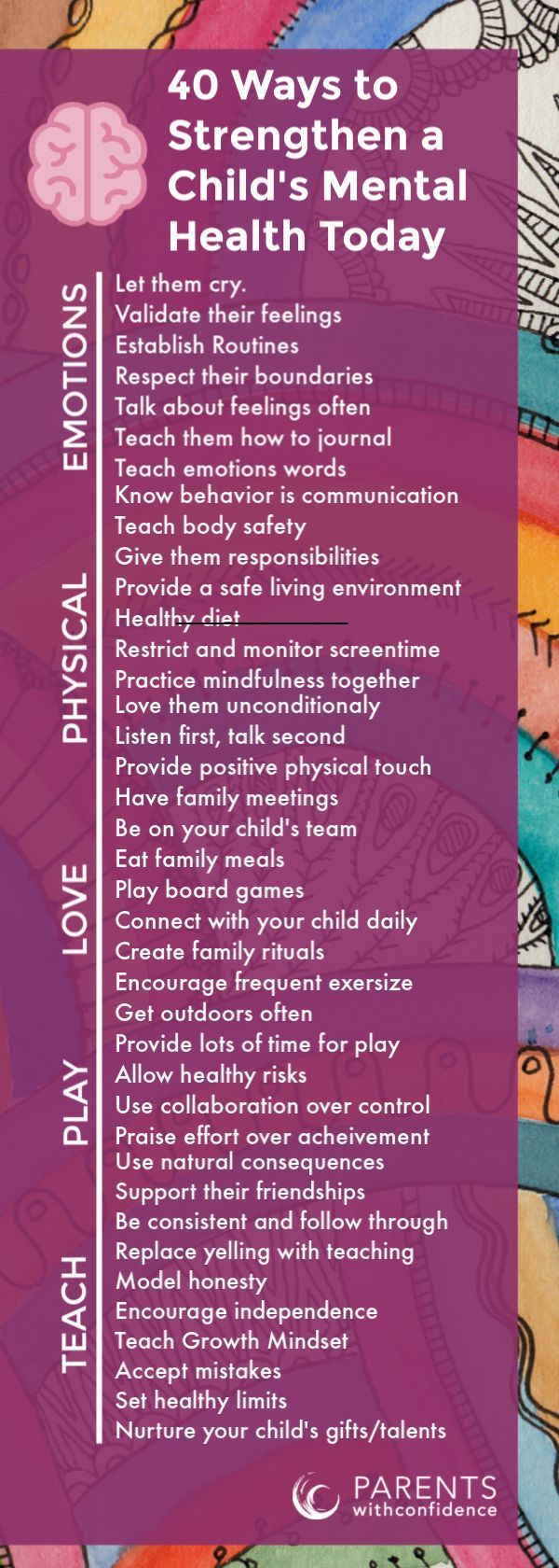 Good mental health is the foundation for a successful future and healthy relationships. The environment you provide for your child each day holds many opportunities for nourishing good mental health in childhood and beyond.  Childhood mental health awareness   #mentalhealth #childhoodmentalhealth #childrensmentalhealth #emotionalwell-being #mentalhealthmatters #parenting #parentswithconfidence #parenting