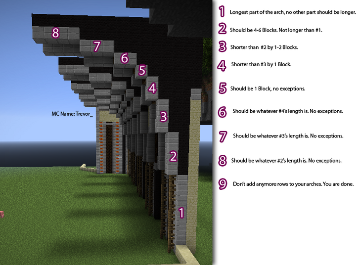Trevor S Rule Of Thumb When Making Arches In 2020 Minecraft Blueprints Minecraft Construction Minecraft Structures