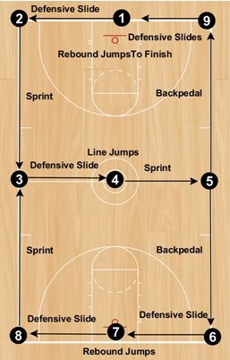 Complete Conditioning For Basketball Pdf
