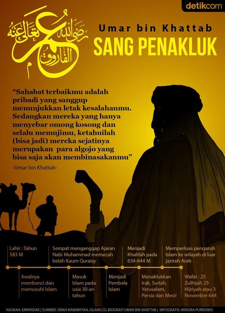 Kisah Sahabat Nabi Umar Bin Khattab Sang Penakluk Dengan Gambar