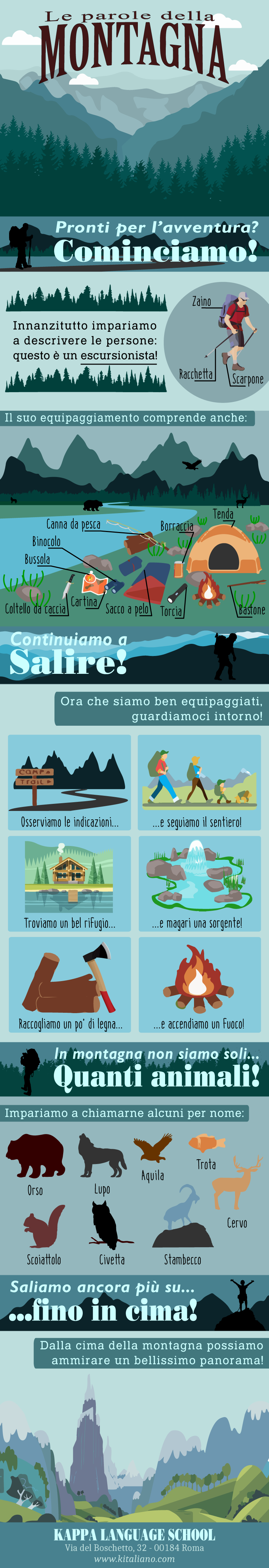 English In Italian: Infographic: Learn Italian Words On Mountains And Trekking