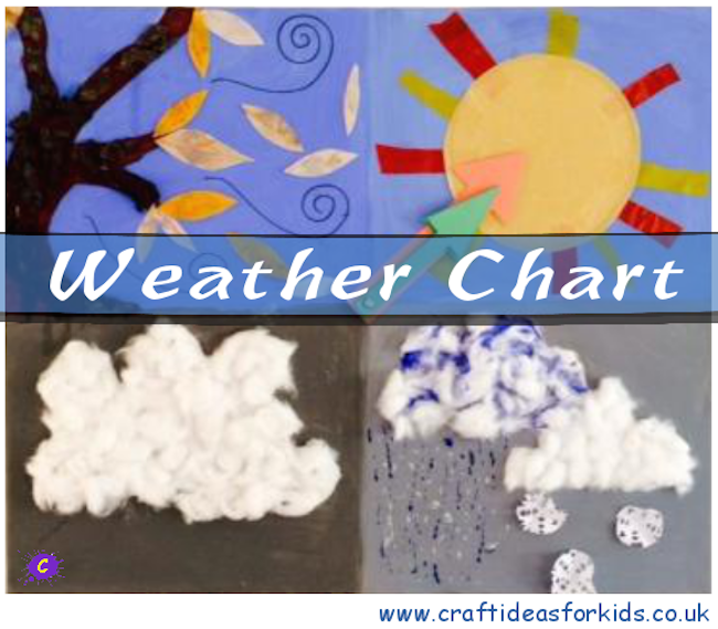 Craft ideas forkids weather chart also early learning science rh pinterest