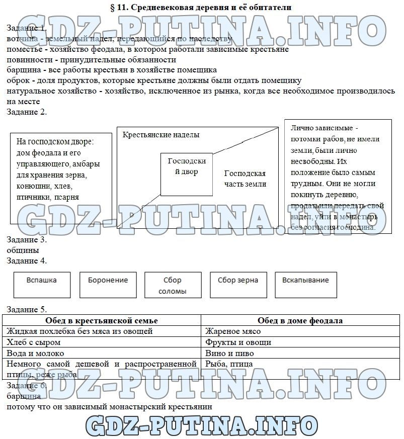 Сборник сочинений на татарском языке для 5 класса