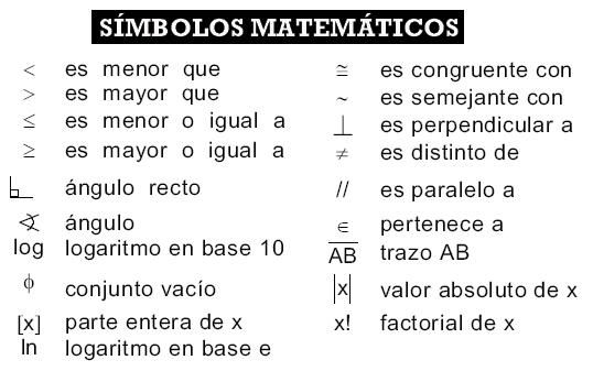 40 Ideas De Símbolos Matemáticos Simbolos Matematicos Simbolos Matematicas
