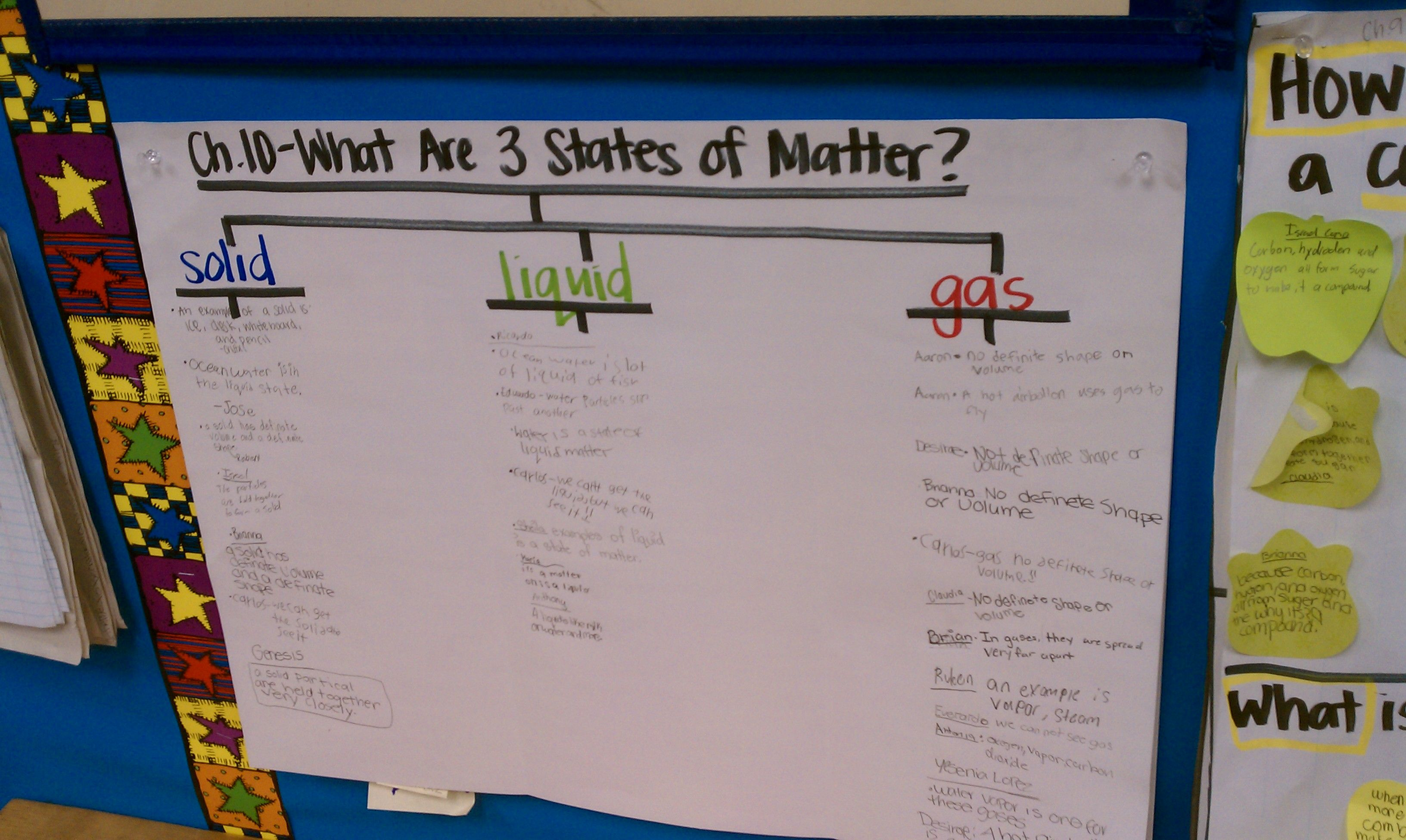 States Of Matter Tree Map 5th Grade Maybe Use For Assessing Prior Knowledge