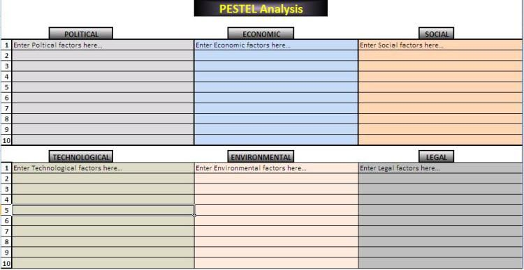 pestle-analysis-template Business \ Marketing Analysis Tools - business impact analysis template