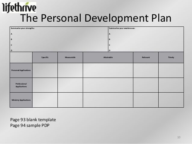 Personal Development Plan Templates  Google Search  Things