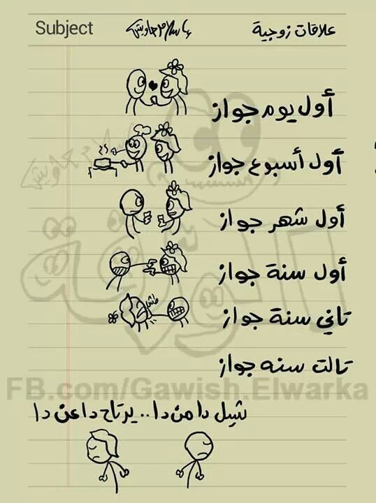 Pin By Jana On عربي حظ Meaningful Words Words Reading