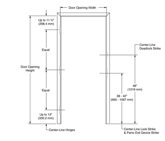 Door Hardware Height With Images