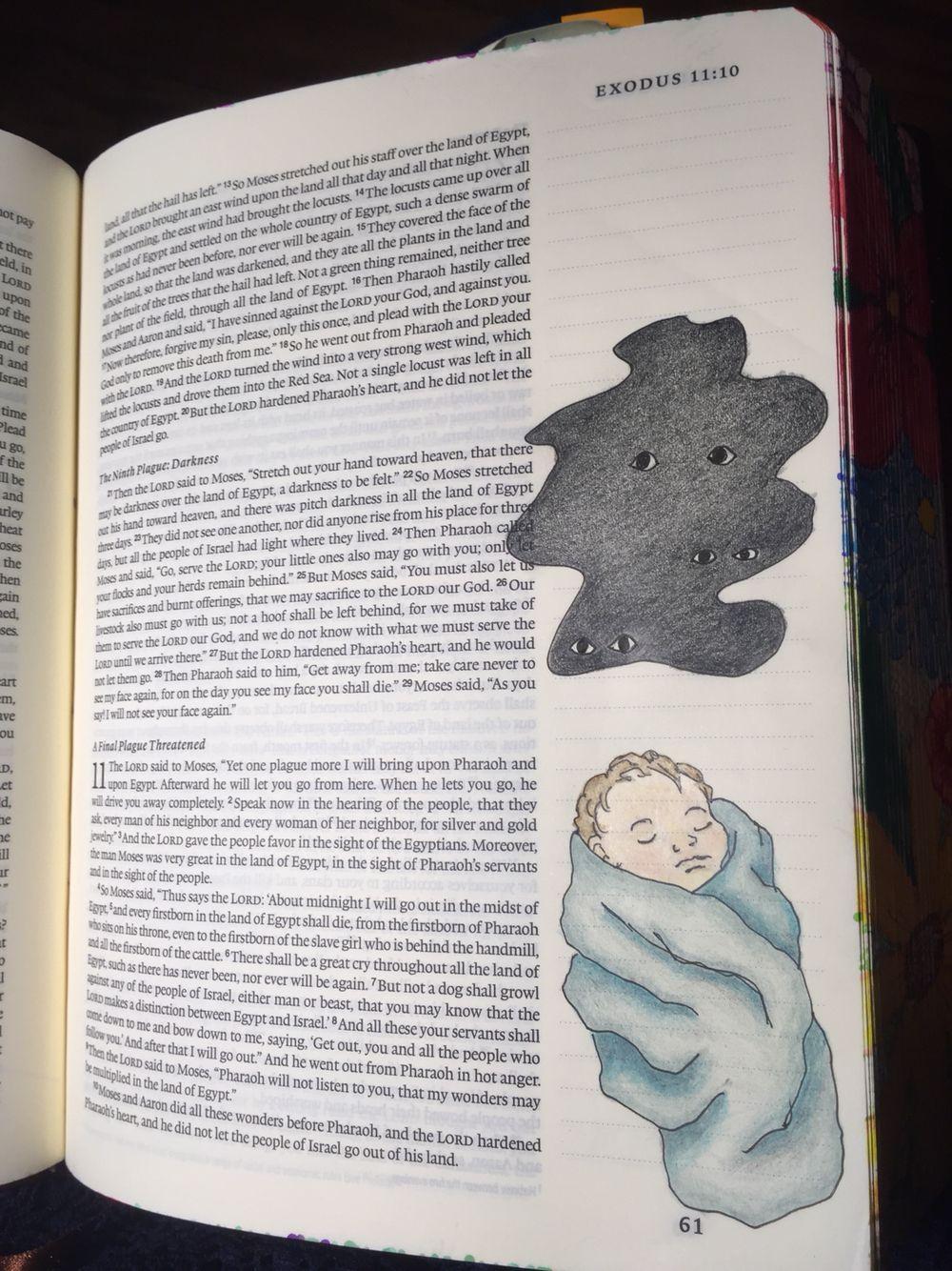 Pin On Art Journaling In My Bible