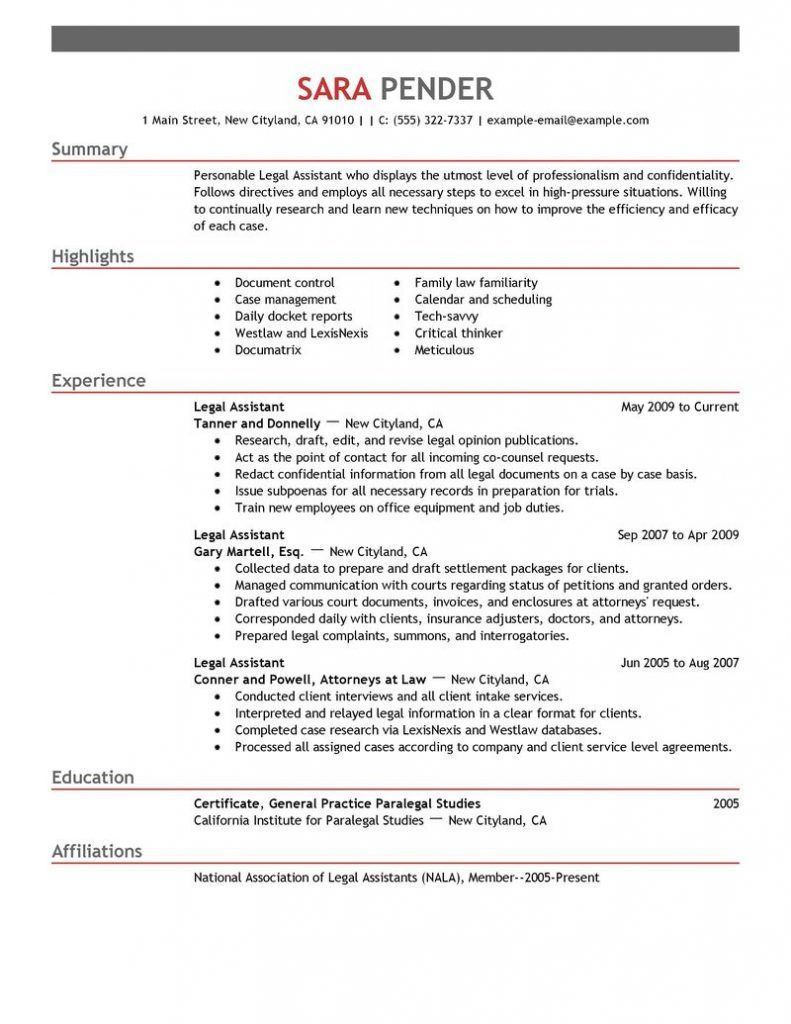 Trademark Attorney Sample Resume Coupon Template For Word Project