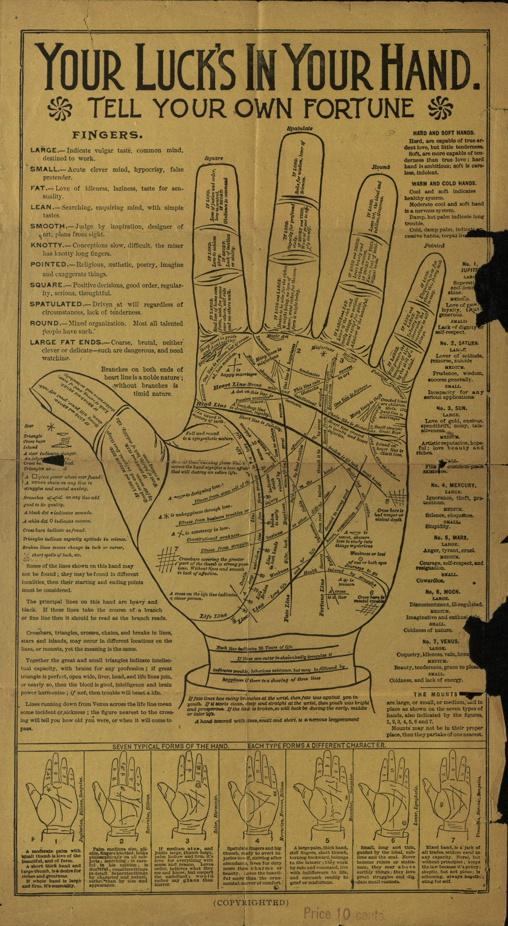 hight resolution of poster guide to palmistry