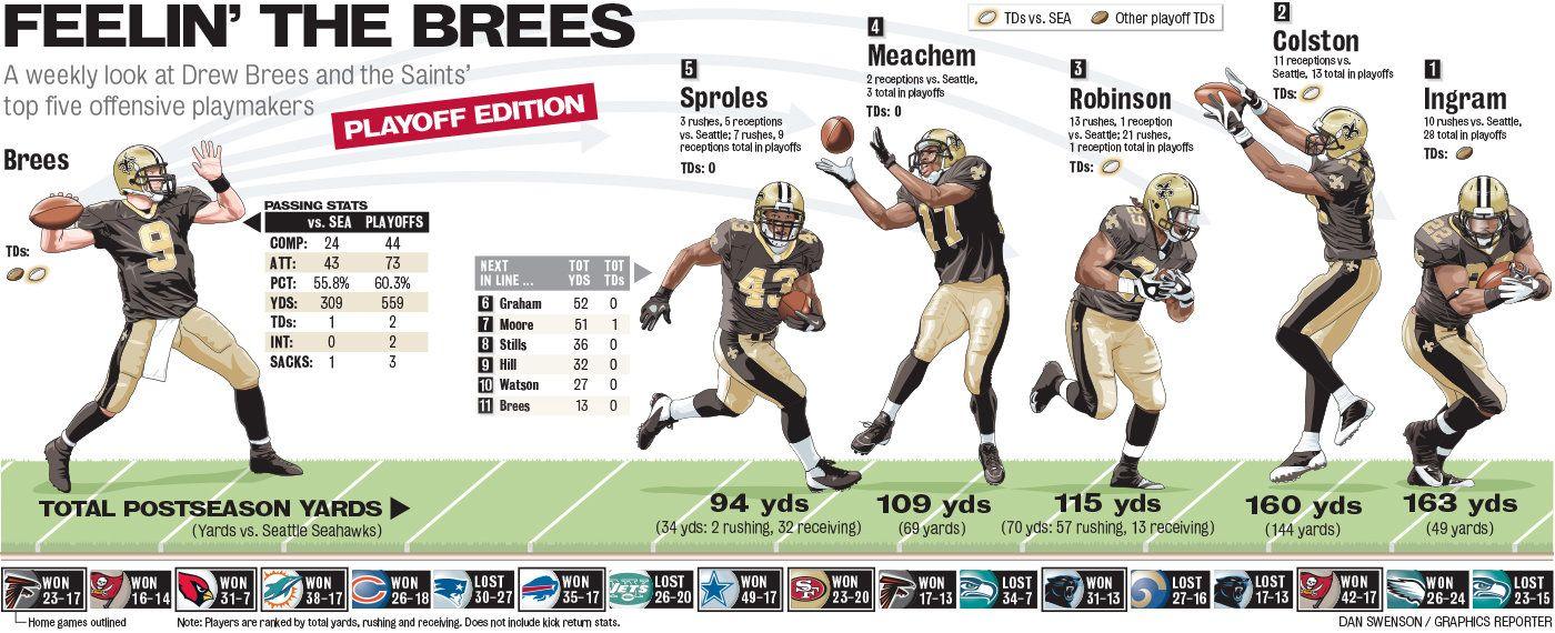 New Orleans Saints Schedules New Orleans Saints New Orleans Saints Schedule Saints Coach