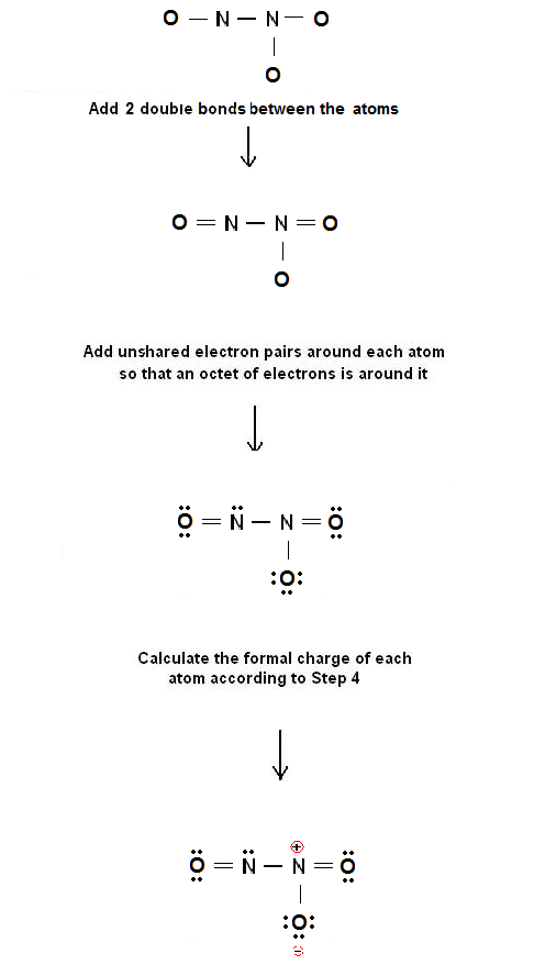 N2o3 Lewis Structure : lewis, structure, Simple, Method, Writing, Lewis, Structures, Molecular, Geometry,, Shapes,