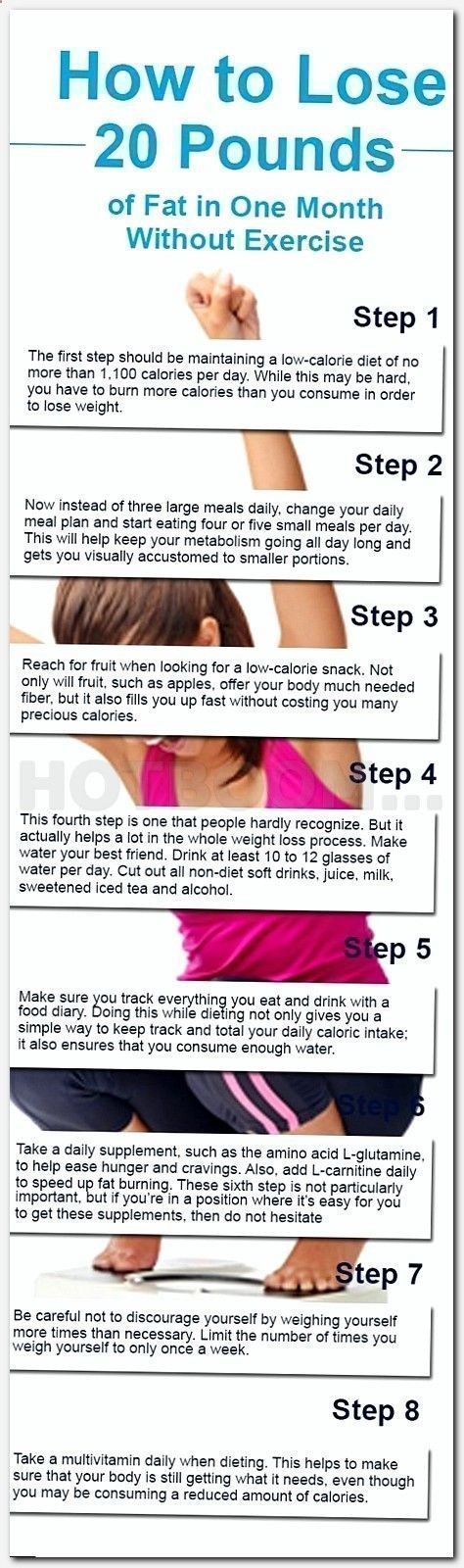 Lose belly fat how long does it take image 2