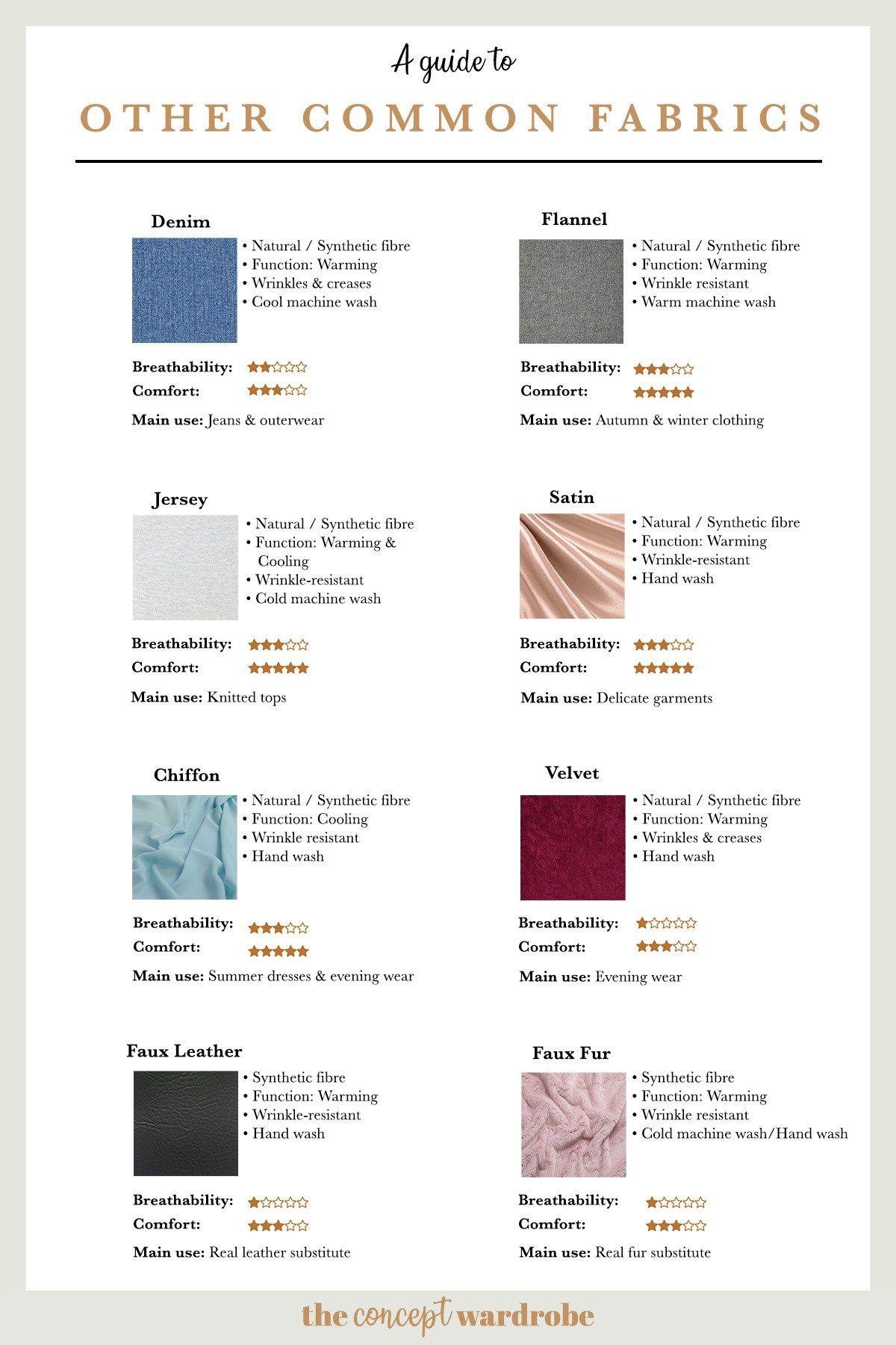 Other common fabrics Fabric