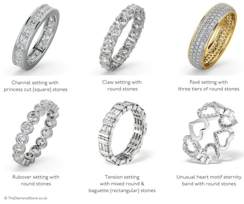 The Meaning of Eternity Rings Eternity rings Ring and Diamond