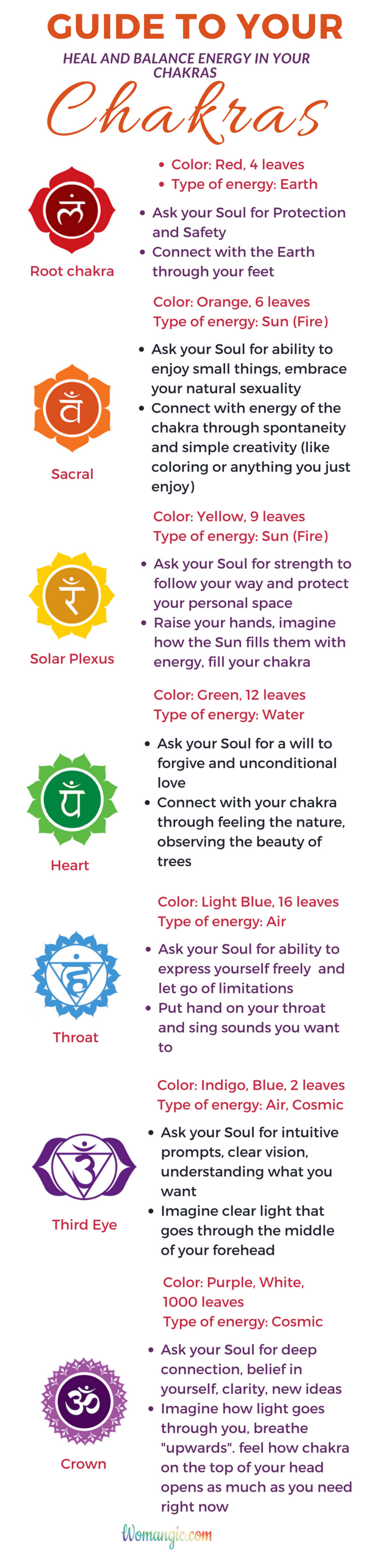 Chakra Chakra Balancing Root Sacral Solar Plexus Heart Throat Third Eye Crown Chakra Meaning Chakra Reiki Symbols Chakra Affirmations Chakra Cleanse