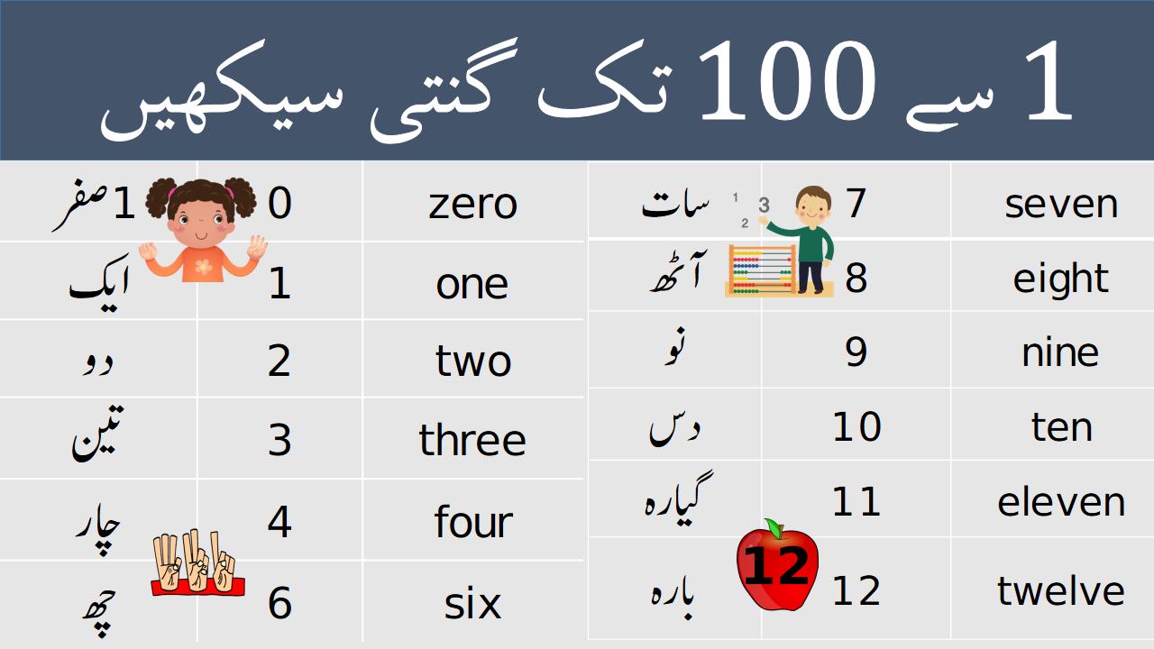 Urdu Counting 1 To 100 Ginti Alphabet Worksheets Preschool Urdu 1 To 100