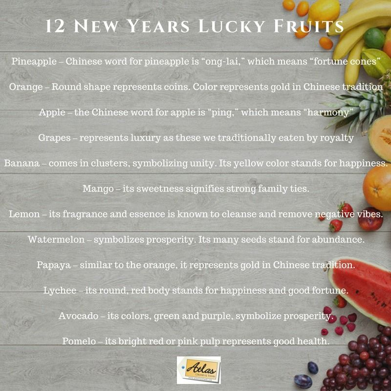 Lucky Fruits Set Up A Nice Bowl Of Fruits Make A Fruit Salad On New Years For A Healthy Happy And Prosp Fruits For New Year Lucky Food New Years
