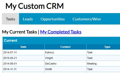 Customer Relationship Management Project In Php Mysql Customer Relationship Management Current Date Mysql