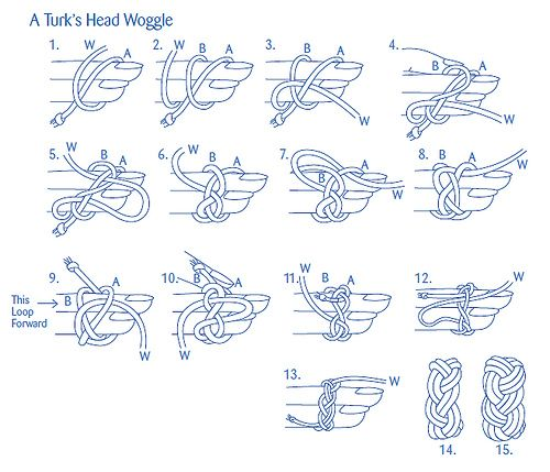 Turks Head Knot Or Woggle Or Woogle In My Neck Of The Woods
