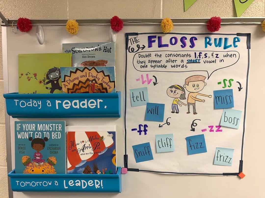 Flossin Into Double Consonants Anchor Chart