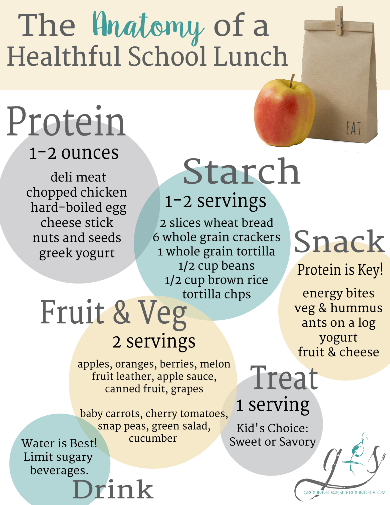 Healthy School Lunches A Real MomS Guide To Brown Bagging It