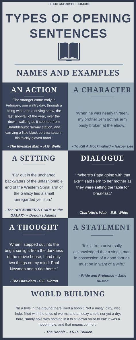 Short essay writing tips
