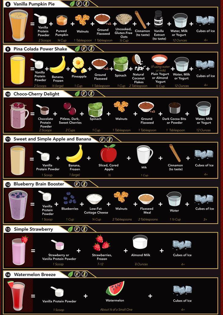 Photo of 27 der besten Protein Shakes | Rezepte & Getränke – BabaMail