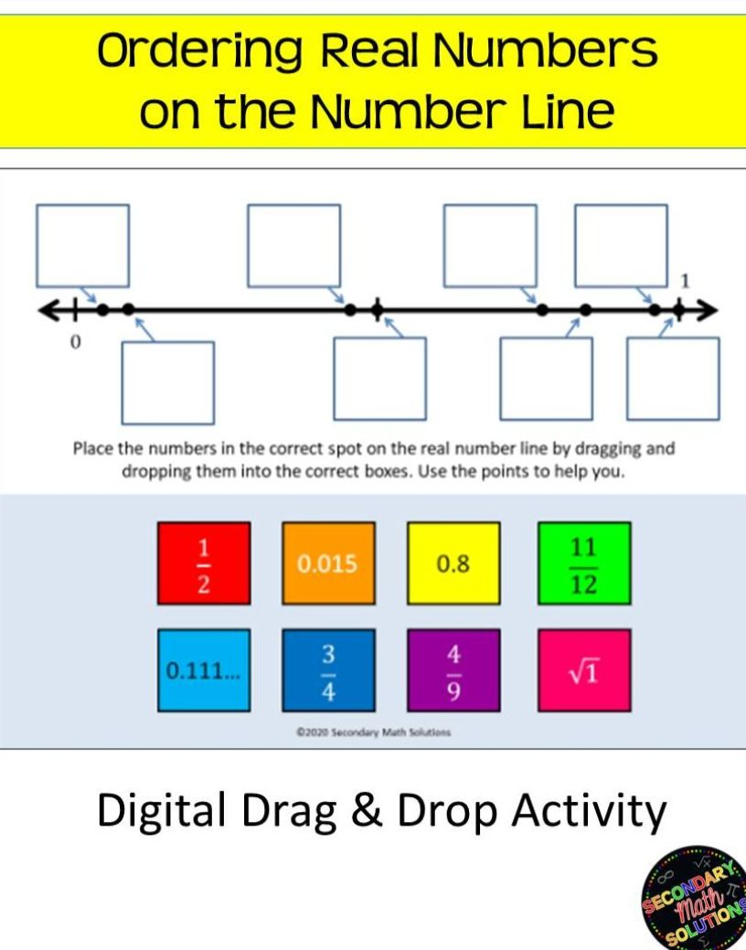 Ordering Real Numbers On The Number Line Digital Drag Drop Activity Number Line Real Numbers Real Number System [ 1039 x 816 Pixel ]
