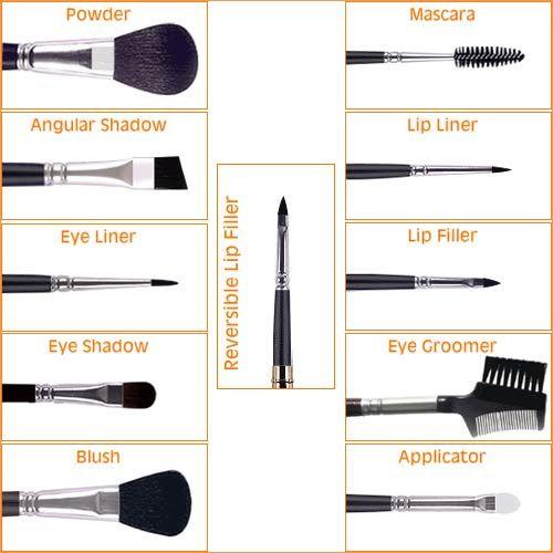 types of eye makeup brushes. brushes do what makeup right desktop cosmetics types of eye