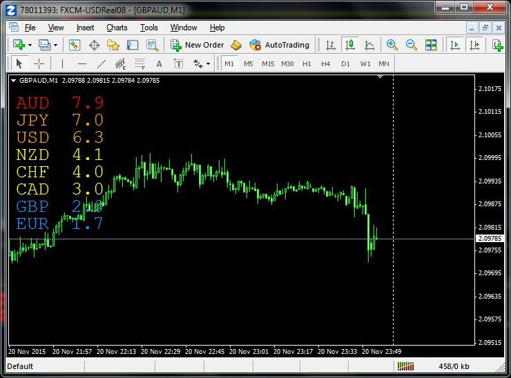 Usa binary options brokers investoocom trading school brokers and offers