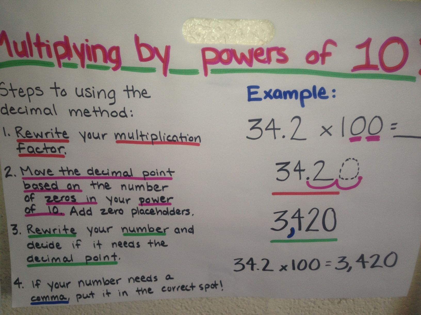 Multiply By Powers Of 10 Decimals Notes