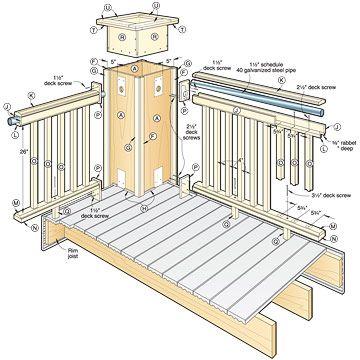 Wood Deck Railing Plans Visit lots of Deck Railing Ideas