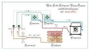 wiring diagram cold room online wiring diagram Wiring Diagram Stove hasil gambar untuk wiring diagram cold storage yang saya simpan hasil gambar untuk wiring diagram cold